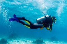 Exciting Adventure Sports in Goa